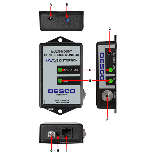 Desco ESD Monitor