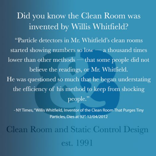 The Clean Room was Invented in 1960 by Willis Whitfield